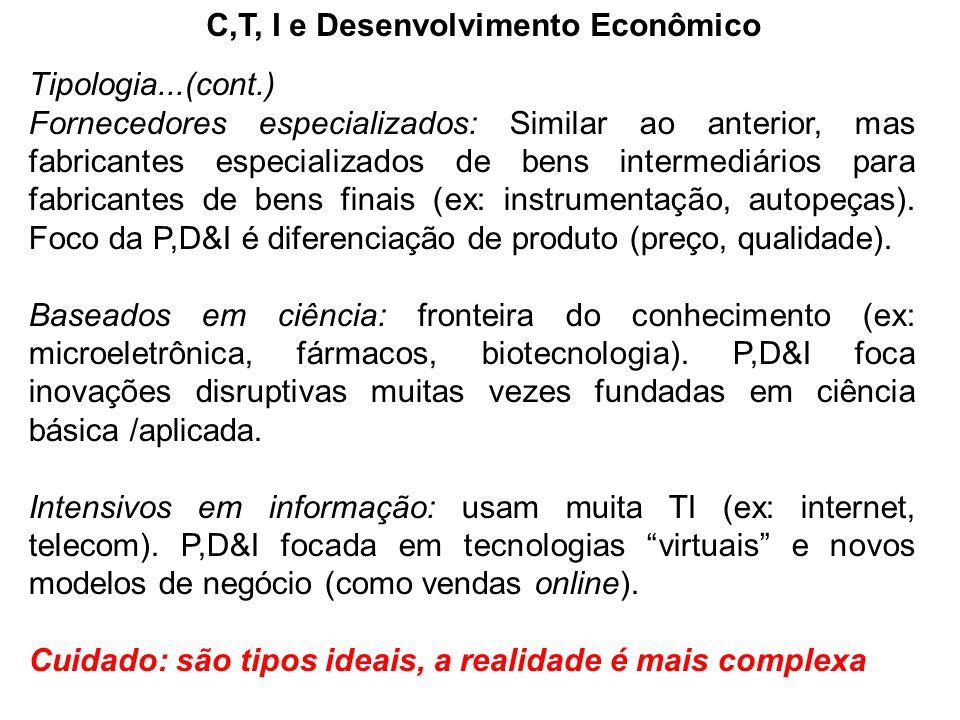 C,T, I e Desenvolvimento Econômico Tipologia...(cont.) Fornecedores especializados: Similar ao anterior, mas fabricantes especializados de bens interm