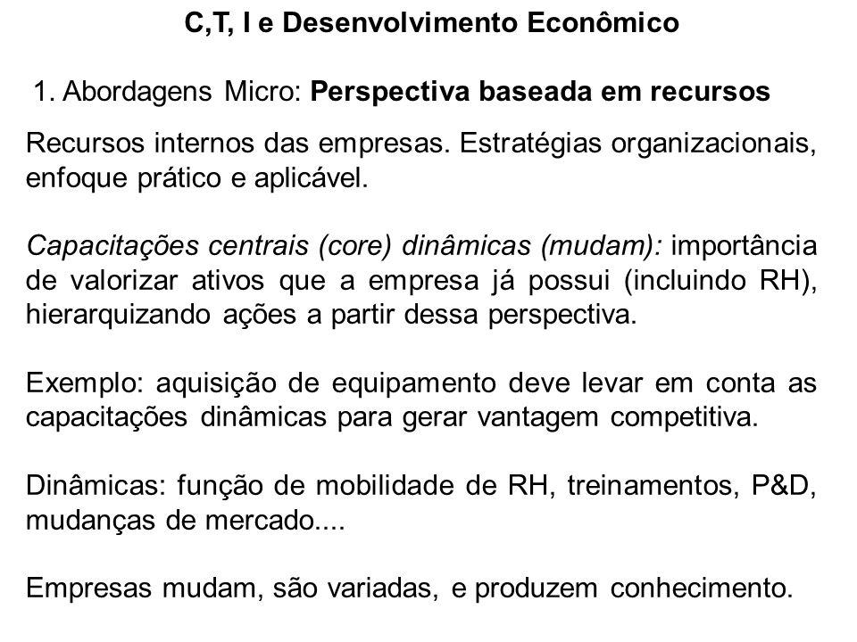 C,T, I e Desenvolvimento Econômico 1. Abordagens Micro: Perspectiva baseada em recursos Recursos internos das empresas. Estratégias organizacionais, e