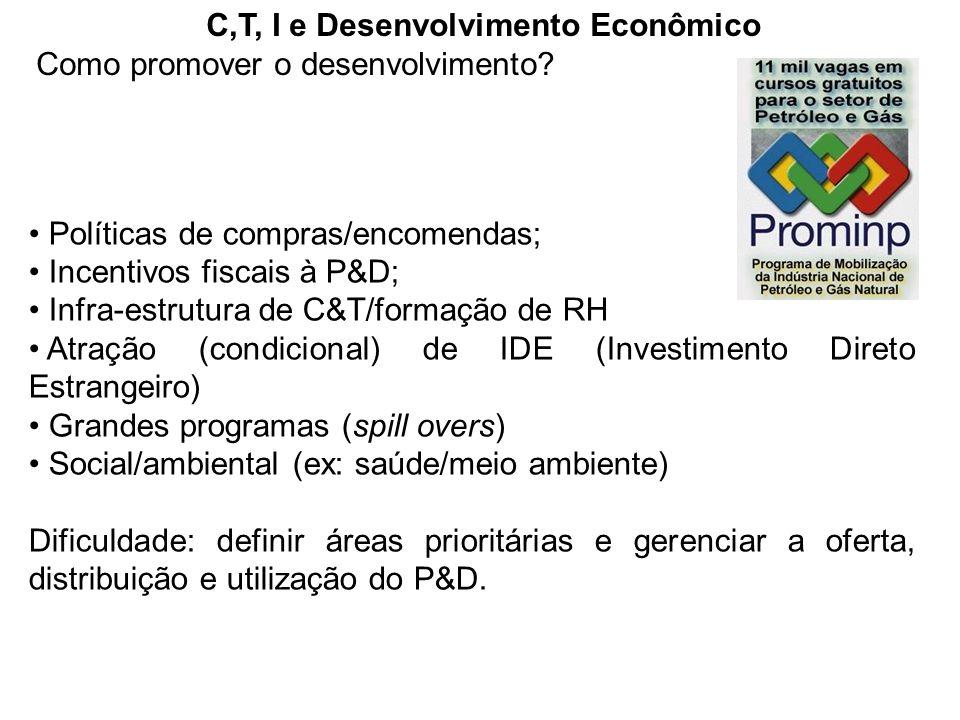 C,T, I e Desenvolvimento Econômico Como promover o desenvolvimento? Políticas de compras/encomendas; Incentivos fiscais à P&D; Infra-estrutura de C&T/