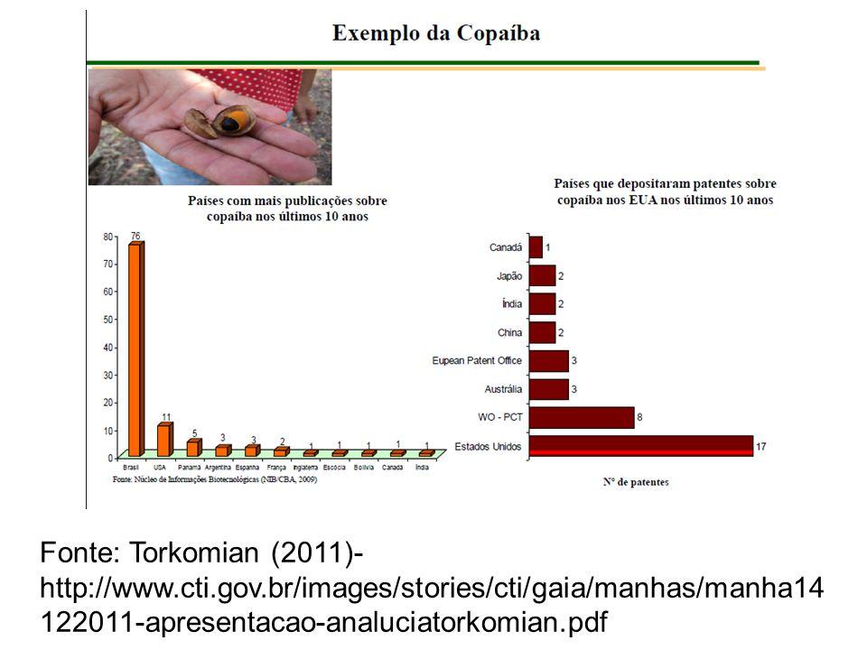 Fonte: Torkomian (2011)- http://www.cti.gov.br/images/stories/cti/gaia/manhas/manha14 122011-apresentacao-analuciatorkomian.pdf
