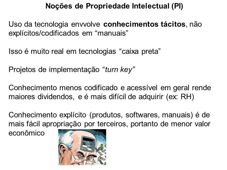 """Noções de Propriedade Intelectual (PI) Uso da tecnologia envvolve conhecimentos tácitos, não explícitos/codificados em """"manuais"""" Isso é muito real em"""
