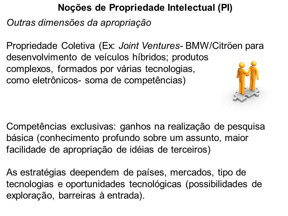 Noções de Propriedade Intelectual (PI) Outras dimensões da apropriação Propriedade Coletiva (Ex: Joint Ventures- BMW/Citröen para desenvolvimento de v
