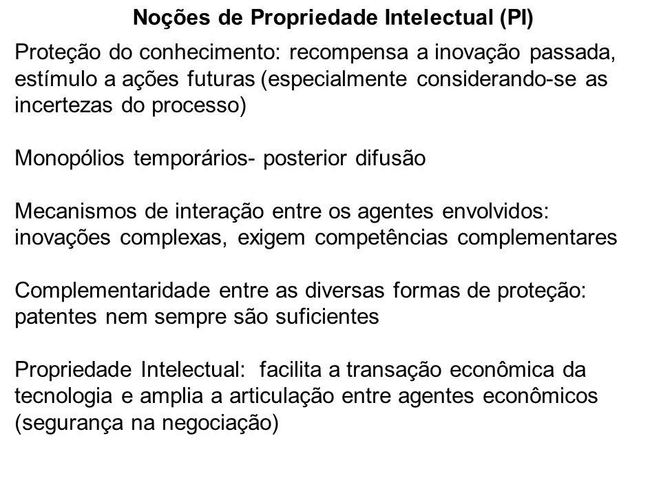 Noções de Propriedade Intelectual (PI) Proteção do conhecimento: recompensa a inovação passada, estímulo a ações futuras (especialmente considerando-s