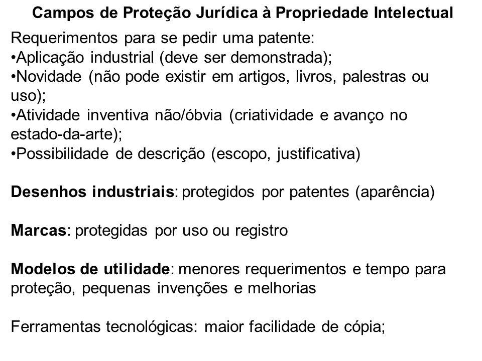 Campos de Proteção Jurídica à Propriedade Intelectual Requerimentos para se pedir uma patente: Aplicação industrial (deve ser demonstrada); Novidade (