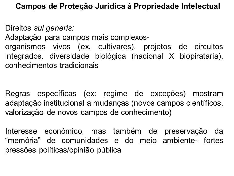 Campos de Proteção Jurídica à Propriedade Intelectual Direitos sui generis: Adaptação para campos mais complexos- organismos vivos (ex. cultivares), p