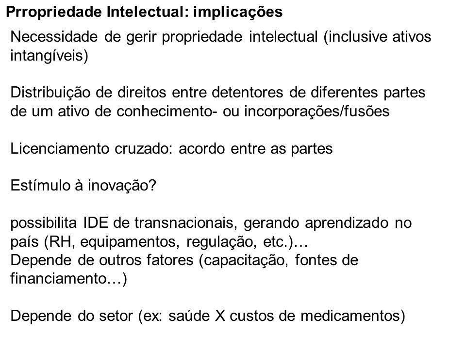 Prropriedade Intelectual: implicações Necessidade de gerir propriedade intelectual (inclusive ativos intangíveis) Distribuição de direitos entre deten