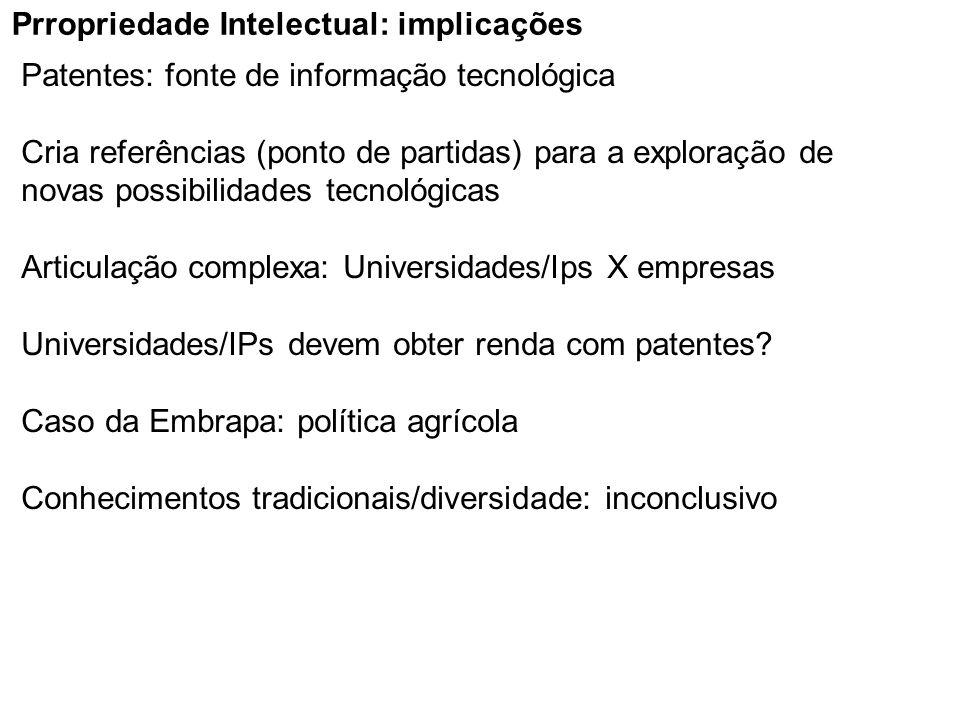 Prropriedade Intelectual: implicações Patentes: fonte de informação tecnológica Cria referências (ponto de partidas) para a exploração de novas possib