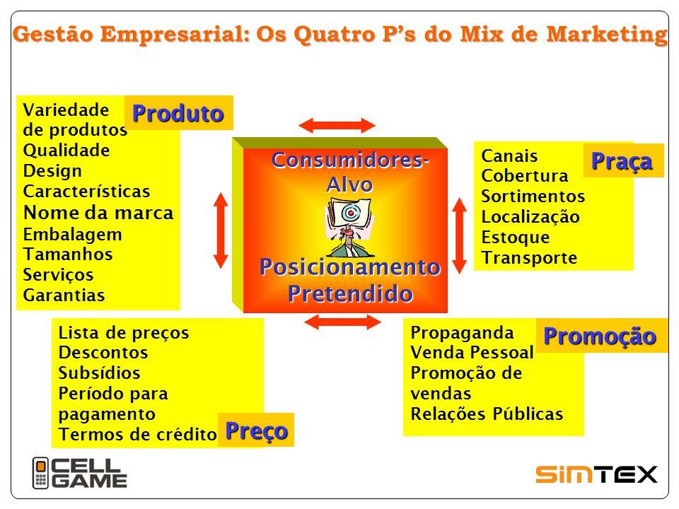Variedade de produtos Qualidade Design Características Nome da marca Embalagem Tamanhos Serviços GarantiasProduto Lista de preços Descontos Subsídios