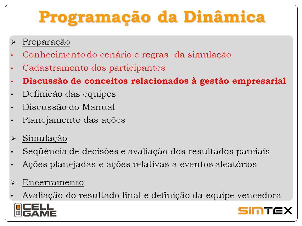 Gestão Empresarial: Conceitos  Administração  Ambiente de Marketing  Demanda  Segmentação  Composto de Marketing