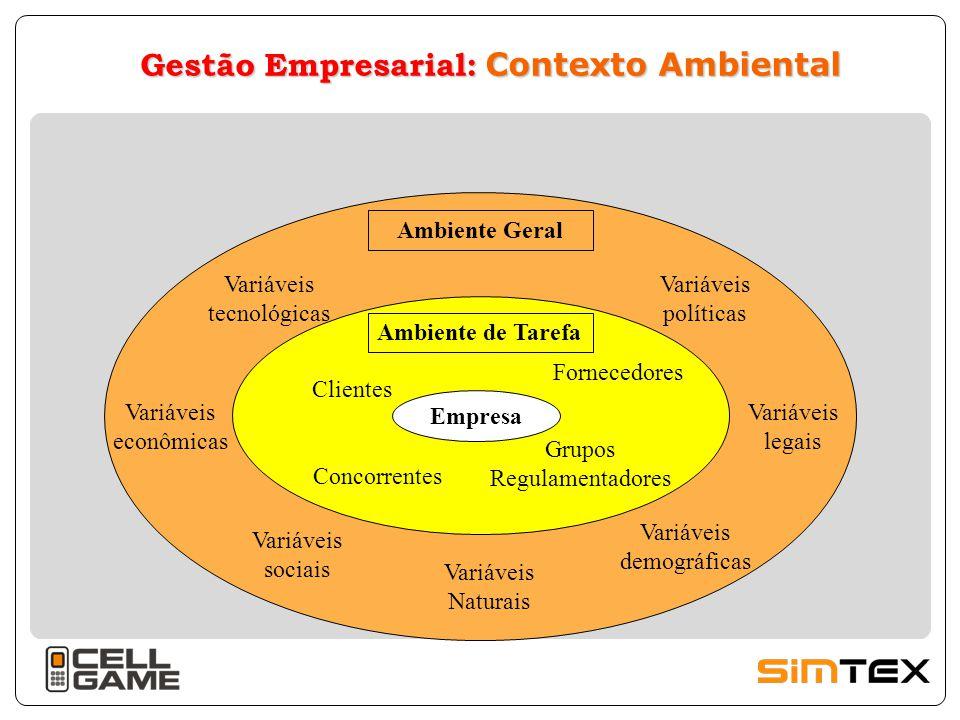 Empresa Ambiente de Tarefa Variáveis tecnológicas Fornecedores Concorrentes Grupos Regulamentadores Ambiente Geral Variáveis econômicas Variáveis soci