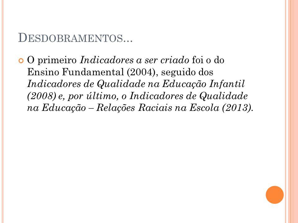 D ESDOBRAMENTOS... O primeiro Indicadores a ser criado foi o do Ensino Fundamental (2004), seguido dos Indicadores de Qualidade na Educação Infantil (