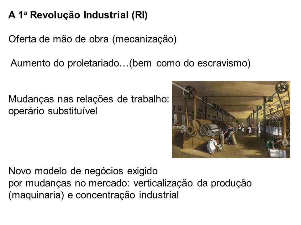 A 1 a Revolução Industrial (RI) Oferta de mão de obra (mecanização) Aumento do proletariado…(bem como do escravismo) Mudanças nas relações de trabalho: operário substituível Novo modelo de negócios exigido por mudanças no mercado: verticalização da produção (maquinaria) e concentração industrial