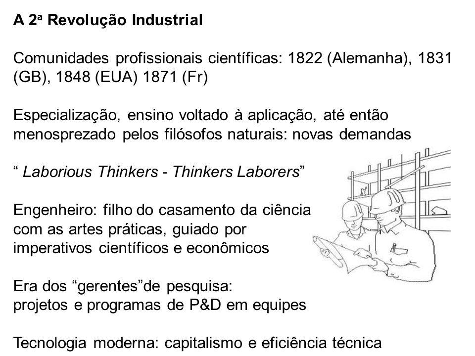 A 2 a Revolução Industrial Comunidades profissionais científicas: 1822 (Alemanha), 1831 (GB), 1848 (EUA) 1871 (Fr) Especialização, ensino voltado à ap