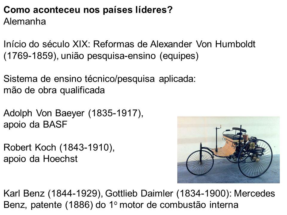 Como aconteceu nos países líderes? Alemanha Início do século XIX: Reformas de Alexander Von Humboldt (1769-1859), união pesquisa-ensino (equipes) Sist