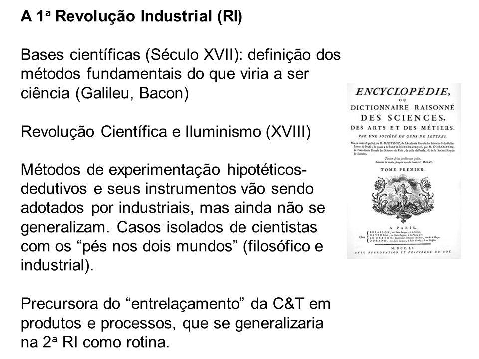 A 1 a Revolução Industrial (RI) Bases científicas (Século XVII): definição dos métodos fundamentais do que viria a ser ciência (Galileu, Bacon) Revolu