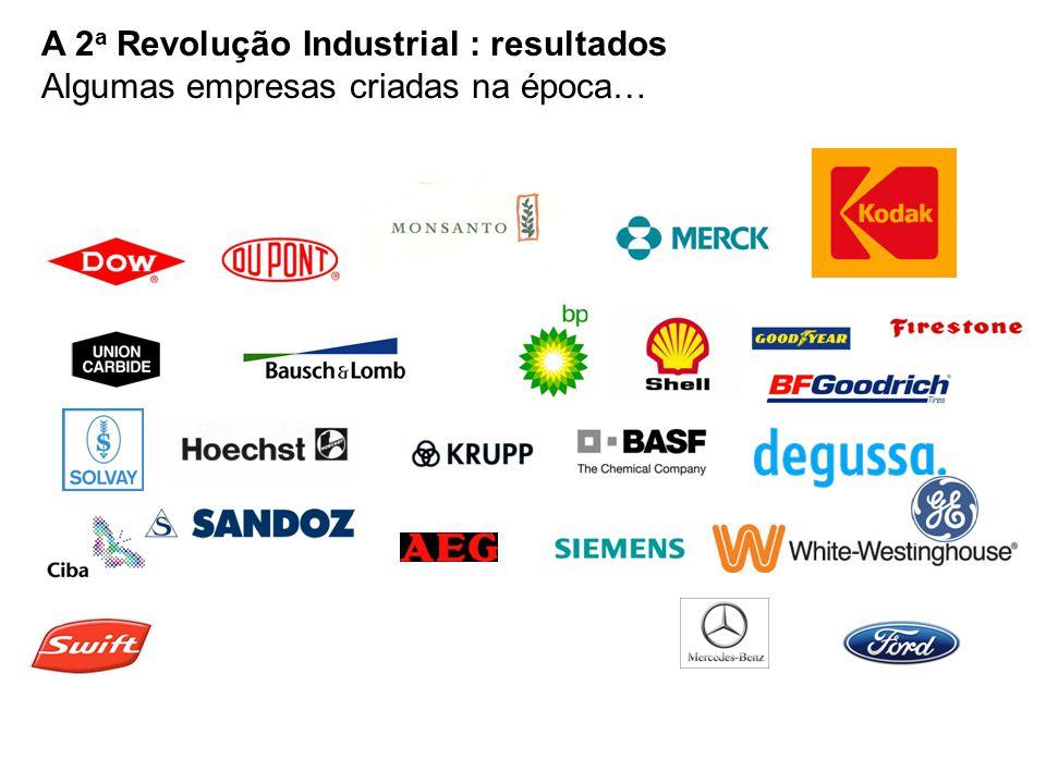 A 2 a Revolução Industrial : resultados Algumas empresas criadas na época…