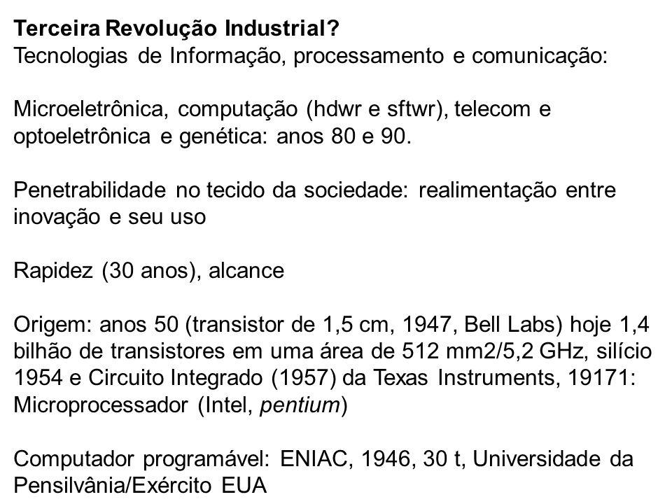 Terceira Revolução Industrial? Tecnologias de Informação, processamento e comunicação: Microeletrônica, computação (hdwr e sftwr), telecom e optoeletr