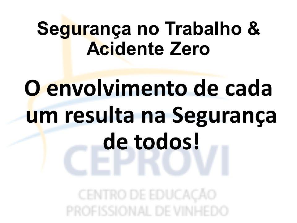 Segurança no Trabalho & Acidente Zero O envolvimento de cada um resulta na Segurança de todos!