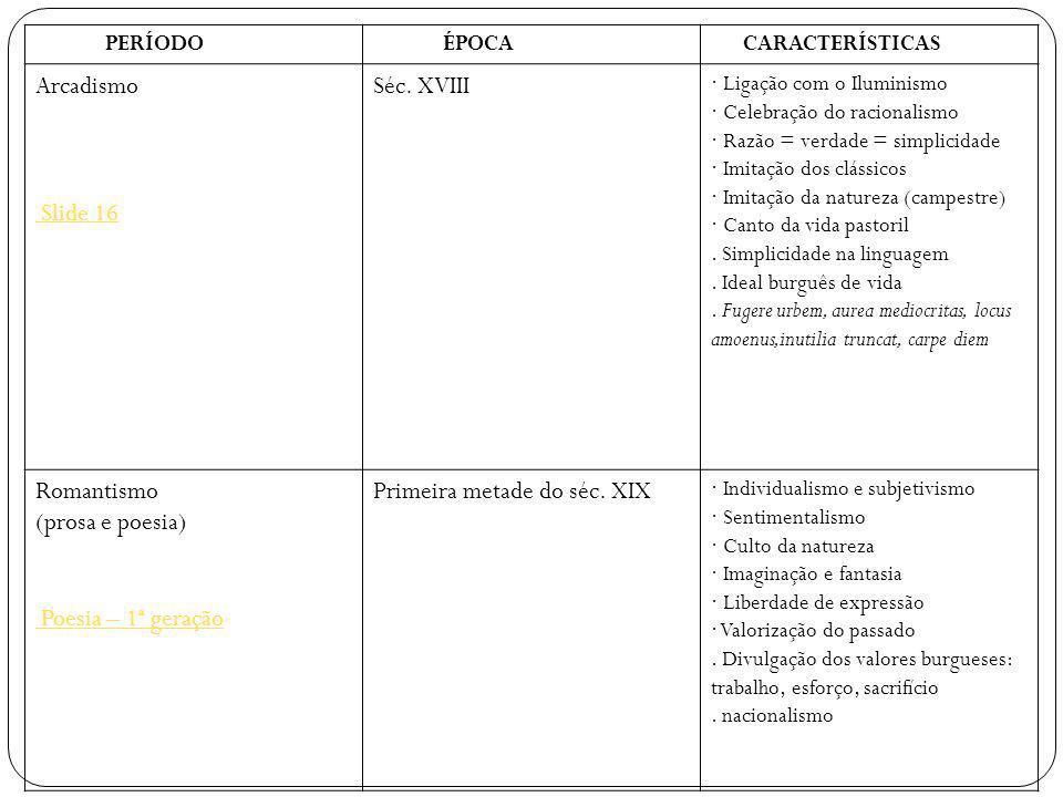 PERÍODO ÉPOCA CARACTERÍSTICAS Arcadismo Slide 16 Séc.
