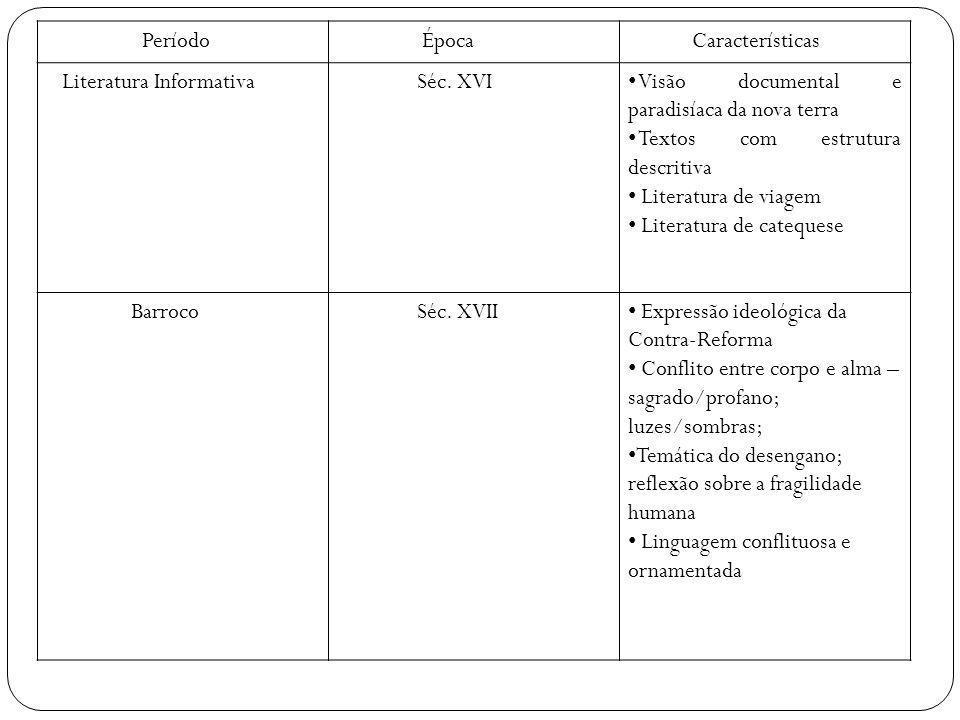 Período Época Características Literatura Informativa Séc.