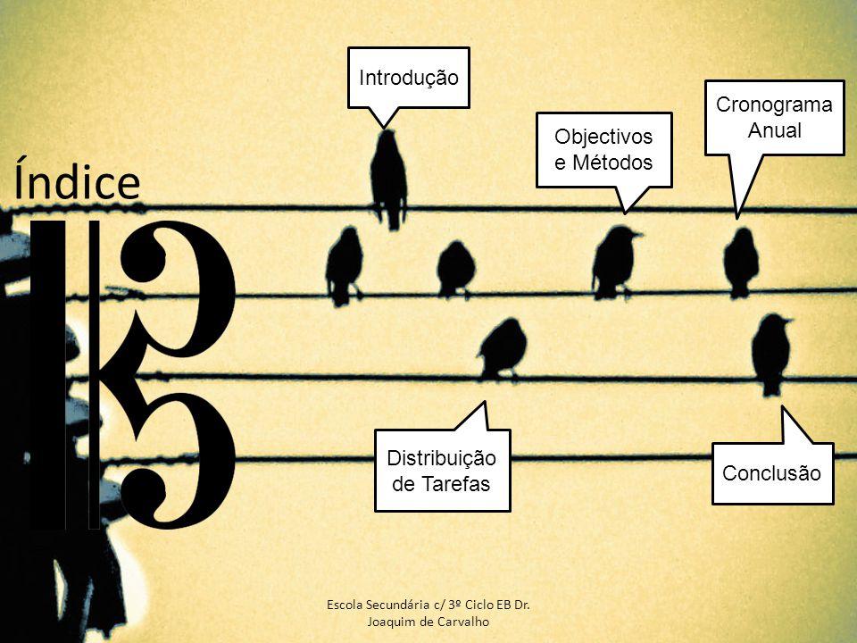 Escola Secundária c/ 3º Ciclo EB Dr. Joaquim de Carvalho Índice Introdução Conclusão Cronograma Anual Objectivos e Métodos Distribuição de Tarefas