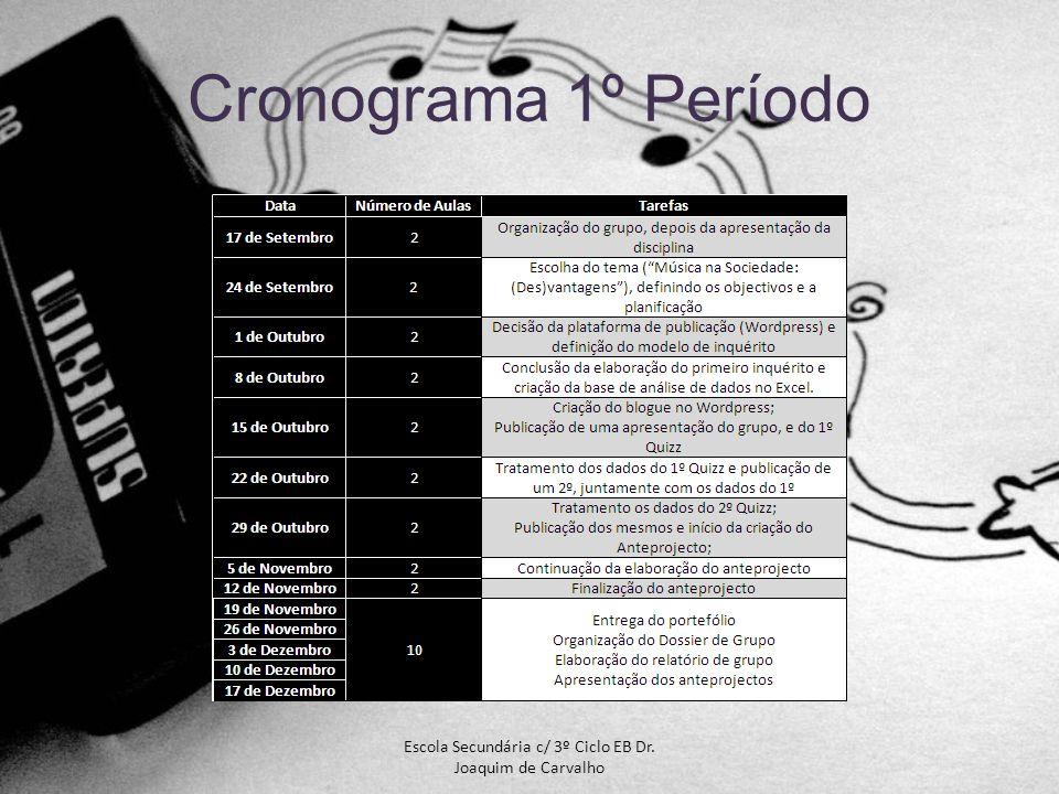 Cronograma 2º Período Escola Secundária c/ 3º Ciclo EB Dr. Joaquim de Carvalho