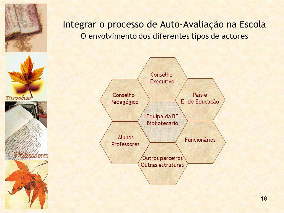 16 Integrar o processo de Auto-Avaliação na Escola O envolvimento dos diferentes tipos de actores Conselho Pedagógico Outros parceiros Outras estrutur
