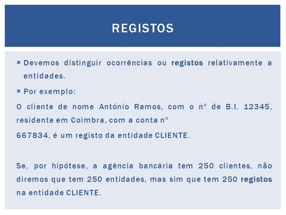  Devemos distinguir ocorrências ou registos relativamente a entidades.  Por exemplo: O cliente de nome António Ramos, com o nº de B.I. 12345, reside