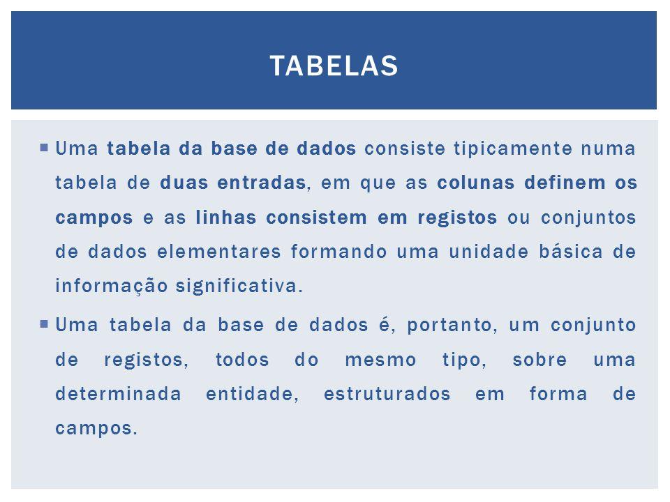  Uma tabela da base de dados consiste tipicamente numa tabela de duas entradas, em que as colunas definem os campos e as linhas consistem em registos ou conjuntos de dados elementares formando uma unidade básica de informação significativa.