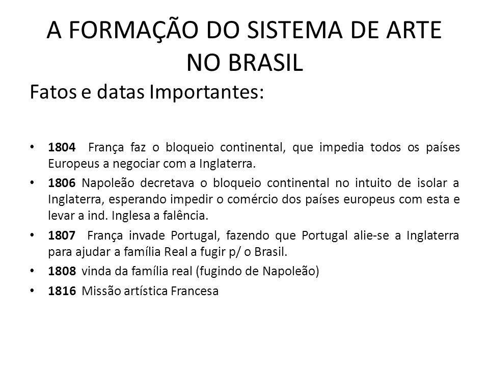 A FORMAÇÃO DO SISTEMA DE ARTE NO BRASIL Fatos e datas Importantes: 1804 França faz o bloqueio continental, que impedia todos os países Europeus a nego