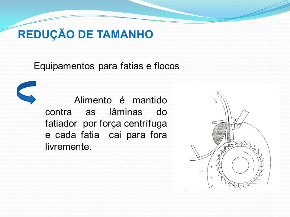 REDUÇÃO DE TAMANHO Equipamentos para fatias e flocos Alimento é mantido contra as lâminas do fatiador por força centrífuga e cada fatia cai para fora