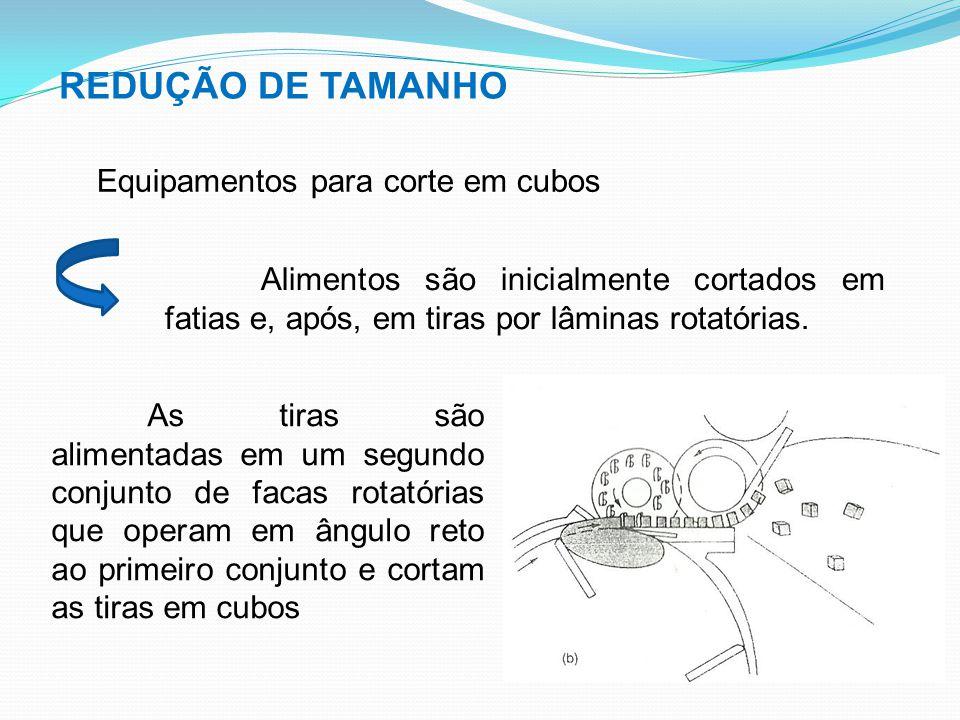 REDUÇÃO DE TAMANHO Equipamentos para corte em cubos As tiras são alimentadas em um segundo conjunto de facas rotatórias que operam em ângulo reto ao p