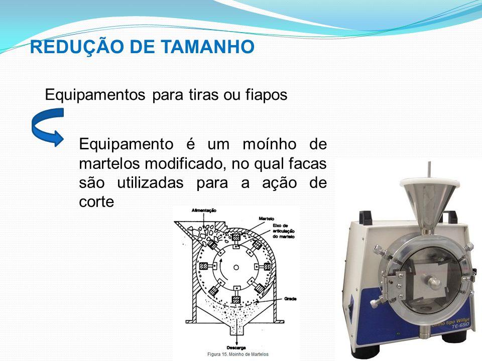 REDUÇÃO DE TAMANHO Equipamentos para tiras ou fiapos Equipamento é um moínho de martelos modificado, no qual facas são utilizadas para a ação de corte