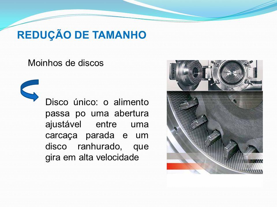Moinhos de discos REDUÇÃO DE TAMANHO Disco único: o alimento passa po uma abertura ajustável entre uma carcaça parada e um disco ranhurado, que gira e