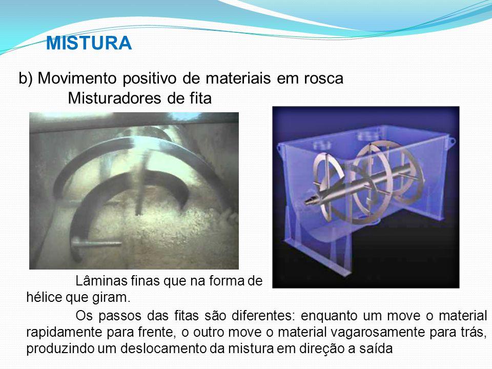 MISTURA b) Movimento positivo de materiais em rosca Misturadores de fita Lâminas finas que na forma de hélice que giram. Os passos das fitas são difer