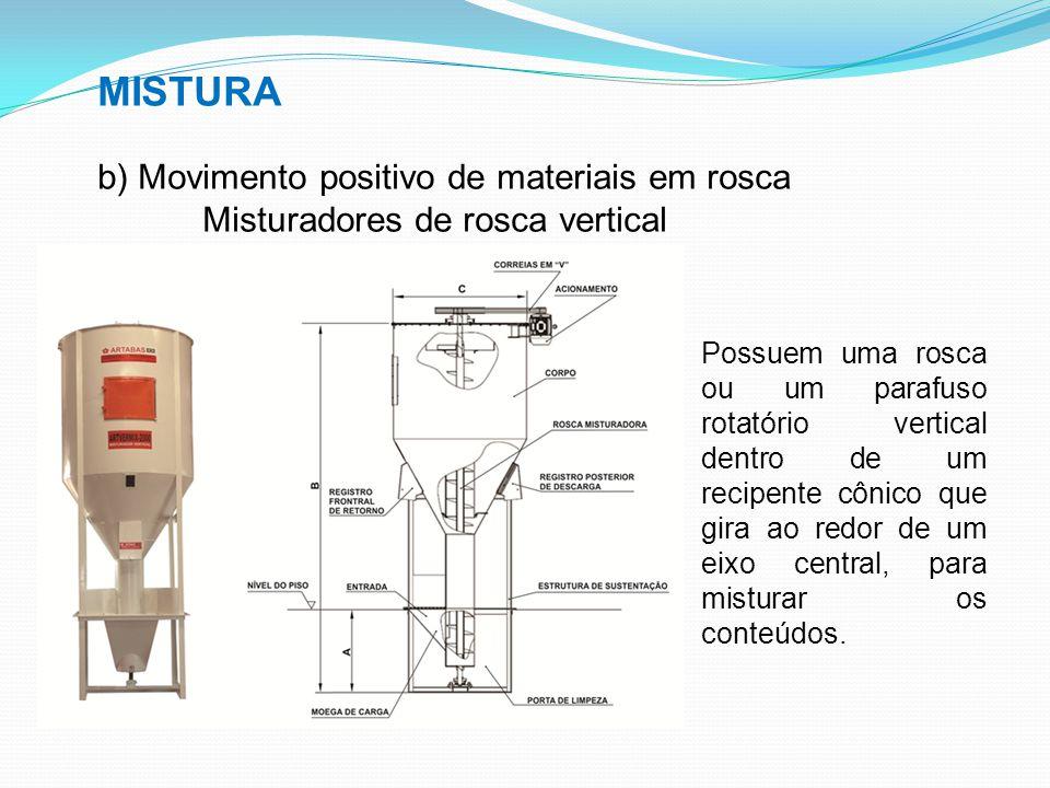 MISTURA b) Movimento positivo de materiais em rosca Misturadores de rosca vertical Possuem uma rosca ou um parafuso rotatório vertical dentro de um re