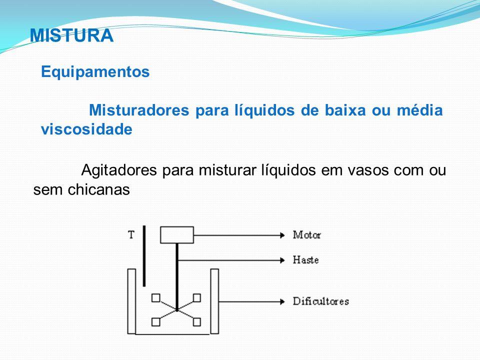 Equipamentos Misturadores para líquidos de baixa ou média viscosidade MISTURA Agitadores para misturar líquidos em vasos com ou sem chicanas
