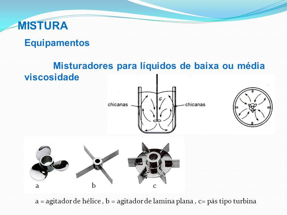 Equipamentos Misturadores para líquidos de baixa ou média viscosidade MISTURA abc a = agitador de hélice, b = agitador de lamina plana, c= pás tipo tu