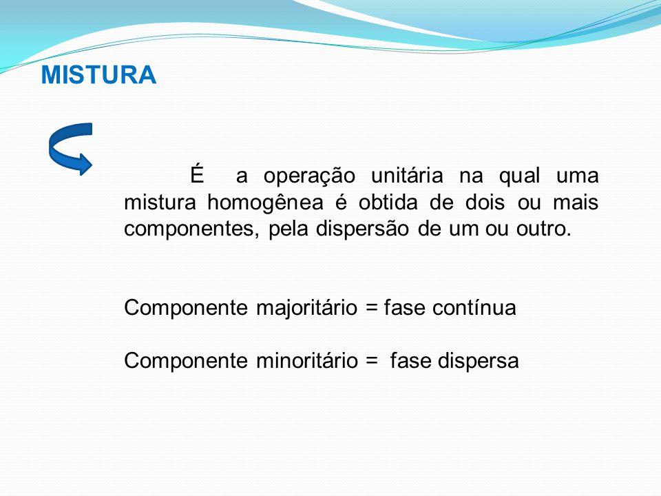 MISTURA É a operação unitária na qual uma mistura homogênea é obtida de dois ou mais componentes, pela dispersão de um ou outro. Componente majoritári
