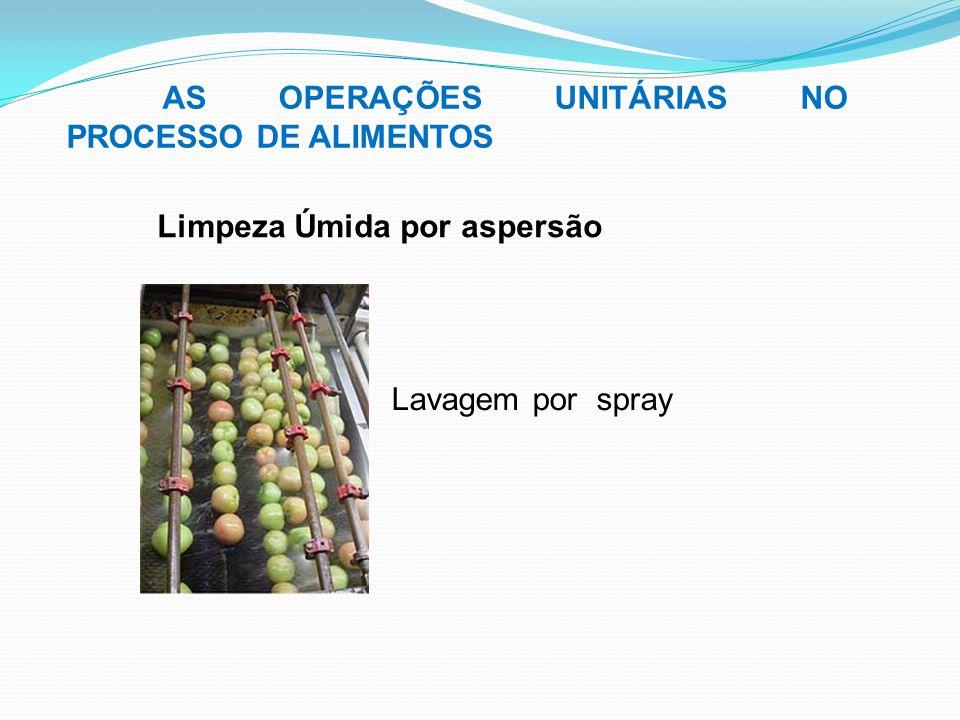 AS OPERAÇÕES UNITÁRIAS NO PROCESSO DE ALIMENTOS Lavagem por spray Limpeza Úmida por aspersão
