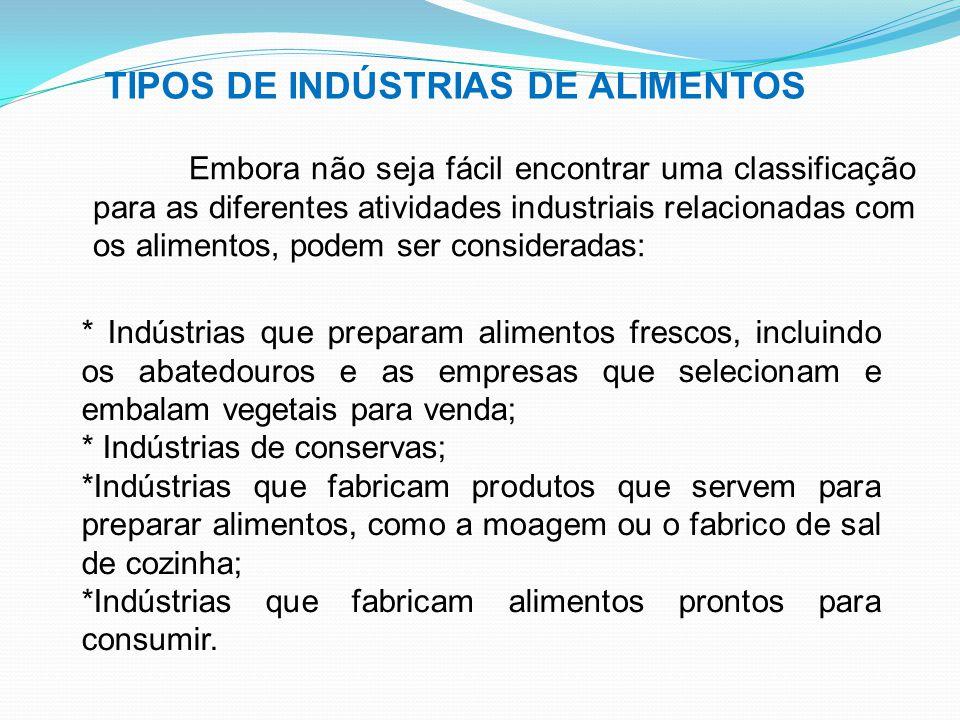 TIPOS DE INDÚSTRIAS DE ALIMENTOS Embora não seja fácil encontrar uma classificação para as diferentes atividades industriais relacionadas com os alime