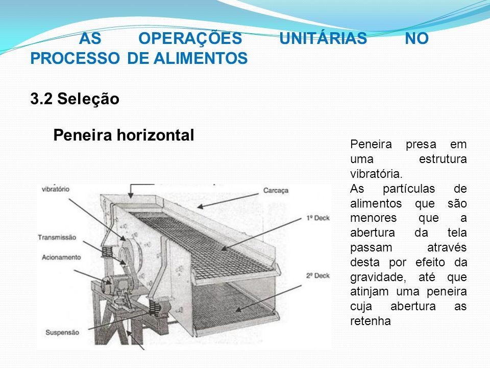 3.2 Seleção AS OPERAÇÕES UNITÁRIAS NO PROCESSO DE ALIMENTOS Peneira horizontal Peneira presa em uma estrutura vibratória. As partículas de alimentos q
