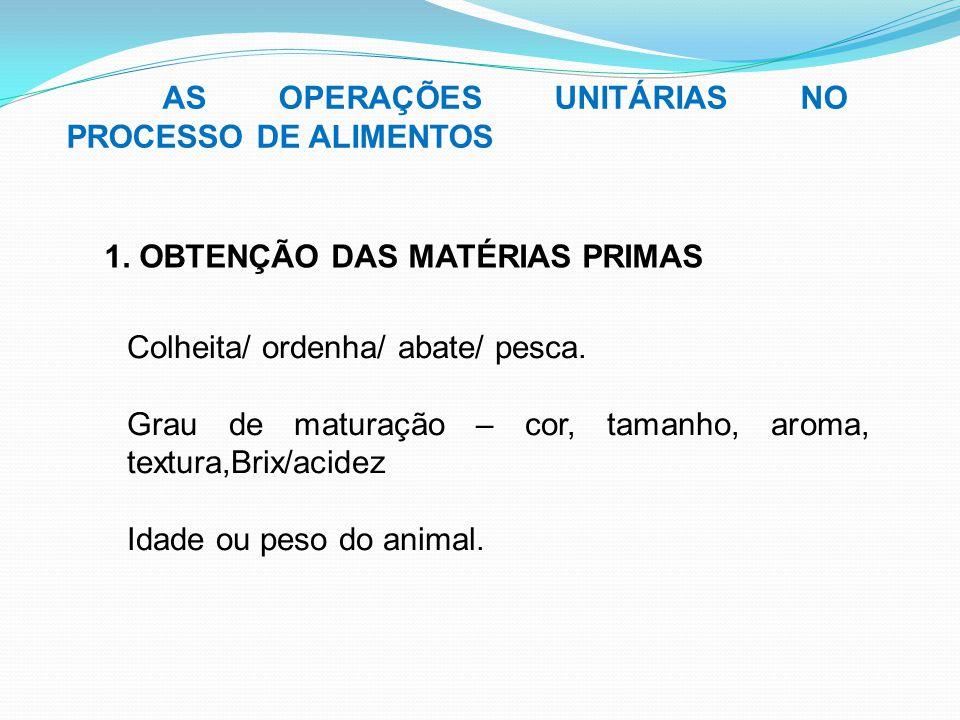 1. OBTENÇÃO DAS MATÉRIAS PRIMAS AS OPERAÇÕES UNITÁRIAS NO PROCESSO DE ALIMENTOS Colheita/ ordenha/ abate/ pesca. Grau de maturação – cor, tamanho, aro