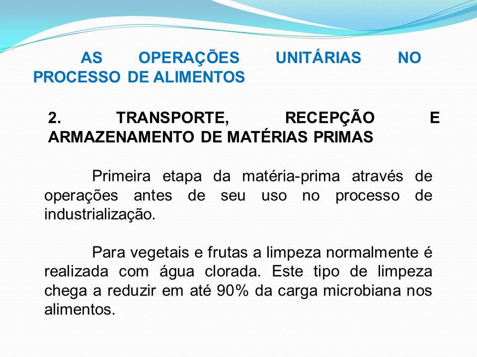 AS OPERAÇÕES UNITÁRIAS NO PROCESSO DE ALIMENTOS 2. TRANSPORTE, RECEPÇÃO E ARMAZENAMENTO DE MATÉRIAS PRIMAS Primeira etapa da matéria-prima através de