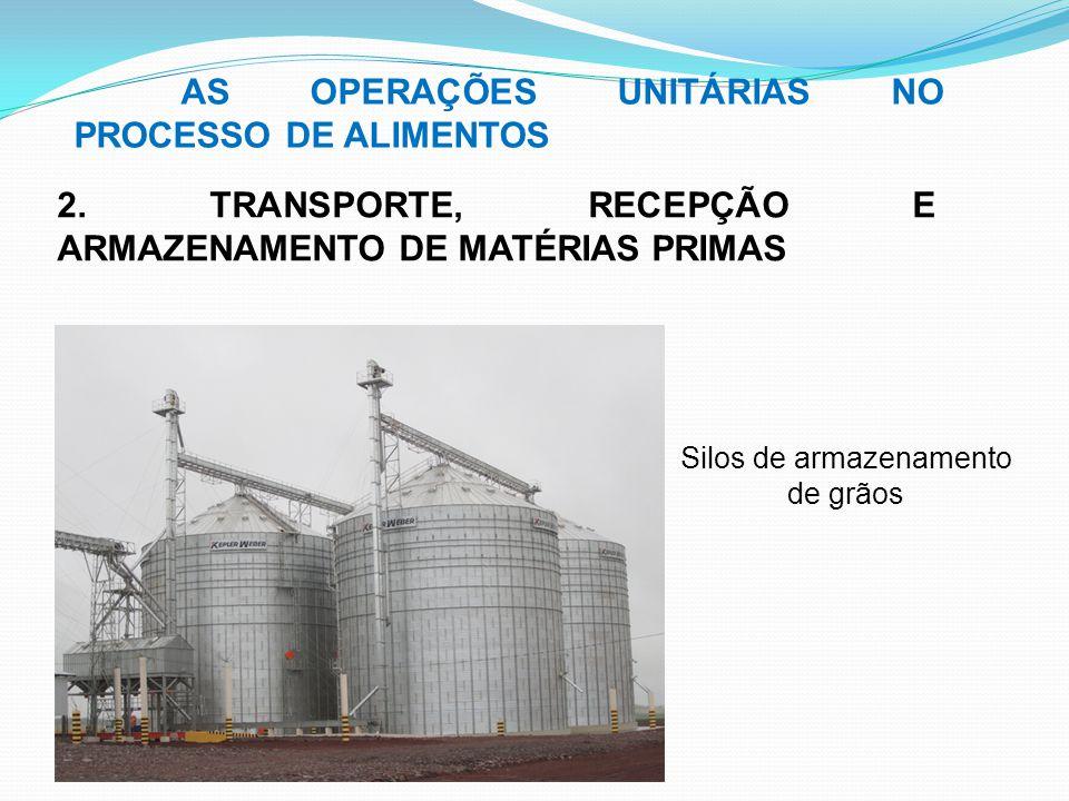AS OPERAÇÕES UNITÁRIAS NO PROCESSO DE ALIMENTOS Silos de armazenamento de grãos