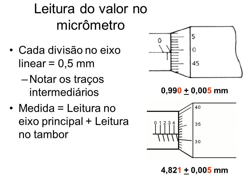 Leitura do valor no micrômetro Cada divisão no eixo linear = 0,5 mm –Notar os traços intermediários Medida = Leitura no eixo principal + Leitura no ta