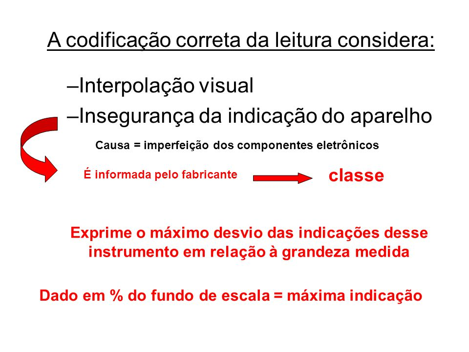 A codificação correta da leitura considera: –Interpolação visual –Insegurança da indicação do aparelho Causa = imperfeição dos componentes eletrônicos