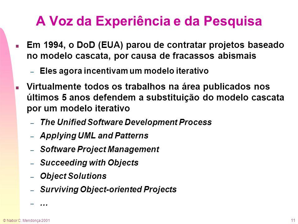 © Nabor C. Mendonça 2001 11 A Voz da Experiência e da Pesquisa n Em 1994, o DoD (EUA) parou de contratar projetos baseado no modelo cascata, por causa