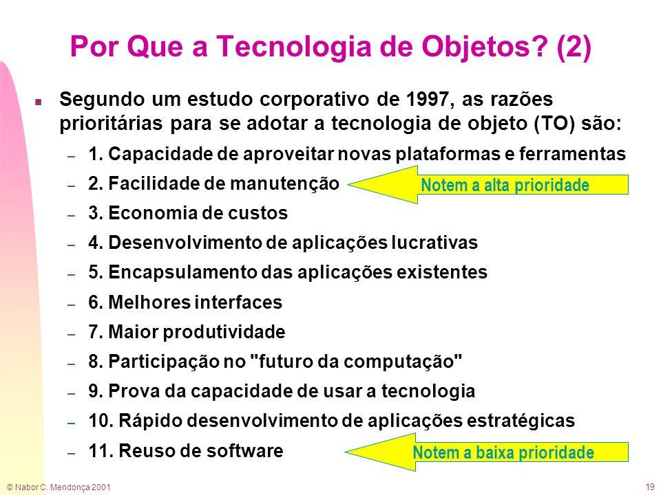 © Nabor C. Mendonça 2001 19 n Segundo um estudo corporativo de 1997, as razões prioritárias para se adotar a tecnologia de objeto (TO) são: – 1. Capac