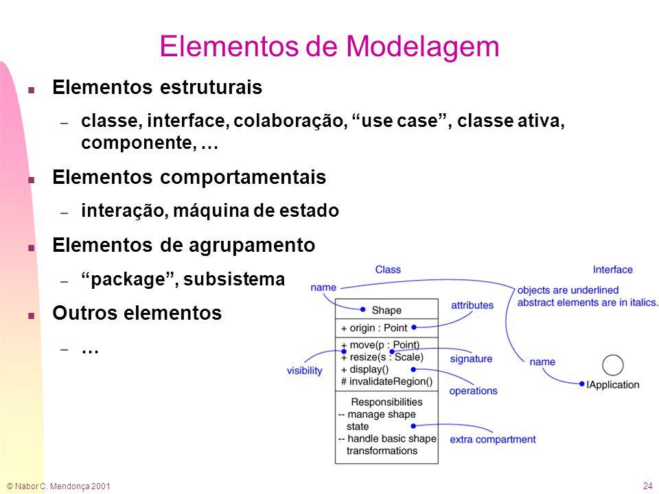 """© Nabor C. Mendonça 2001 24 Elementos de Modelagem n Elementos estruturais – classe, interface, colaboração, """"use case"""", classe ativa, componente, … n"""